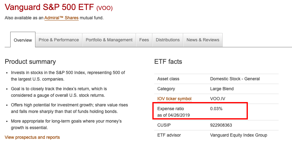 ETF是什麼?S&P500持股規格