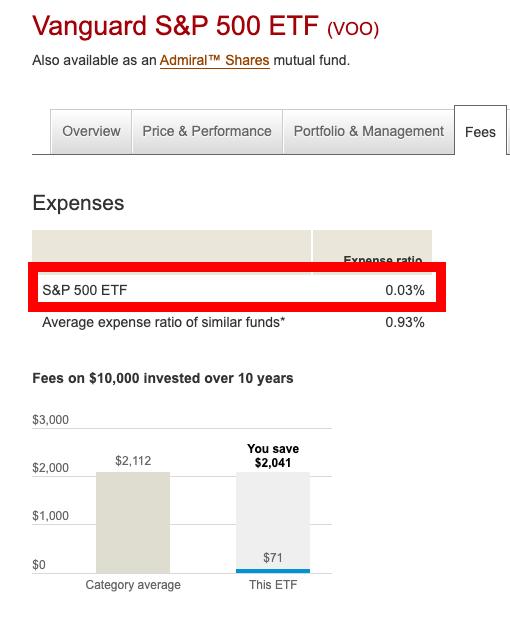 Vanguard S&P500 ETF