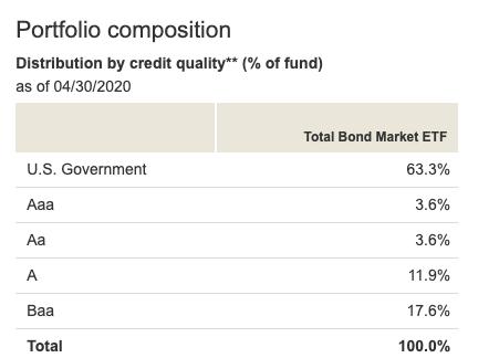債券ETF