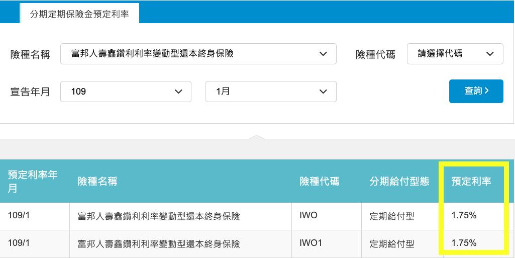 台灣富邦人壽儲蓄險預定利率